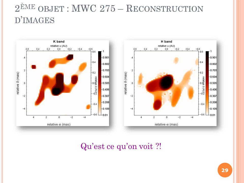 2ème objet : MWC 275 – Reconstruction d'images