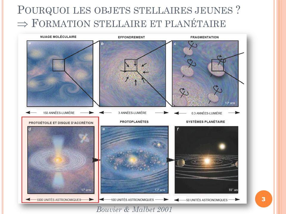Pourquoi les objets stellaires jeunes