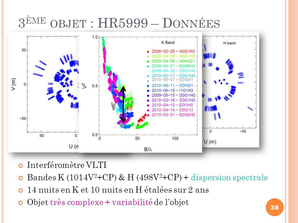 3ème objet : HR5999 – Données Interféromètre VLTI