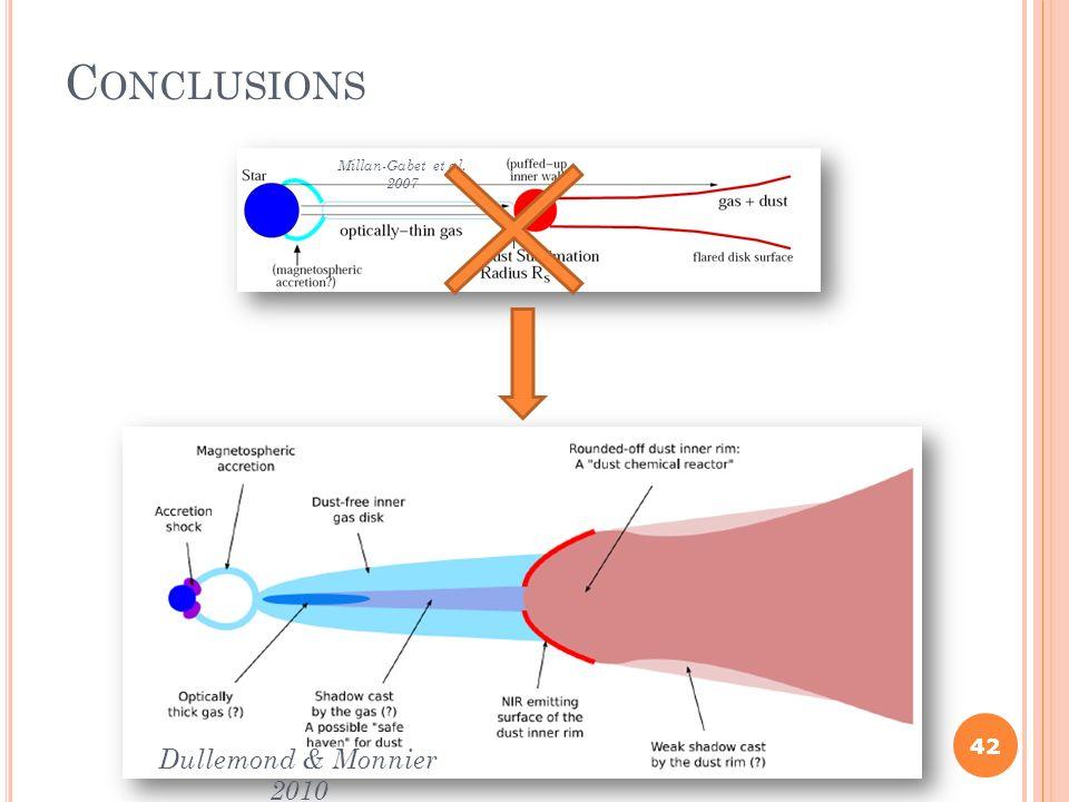 Conclusions Millan-Gabet et al. 2007 42 Dullemond & Monnier 2010