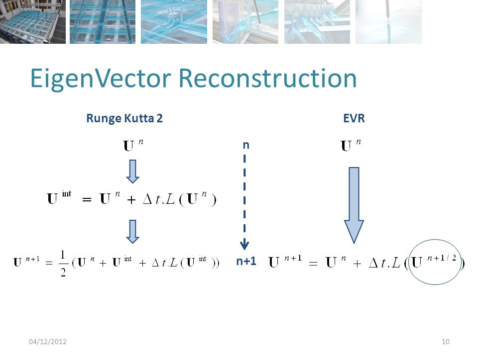 EigenVector Reconstruction