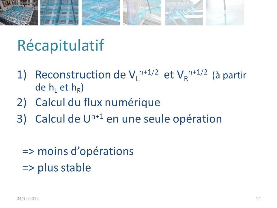 Récapitulatif Reconstruction de VLn+1/2 et VRn+1/2 (à partir de hL et hR) Calcul du flux numérique.
