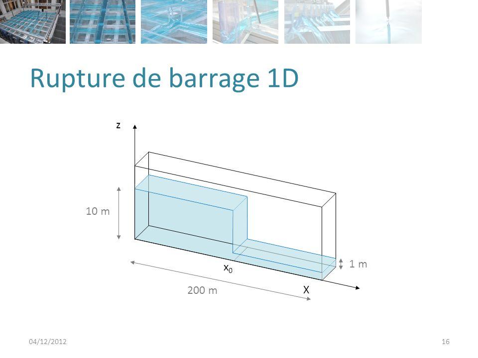 Rupture de barrage 1D x0 X z 10 m 1 m 200 m 04/12/2012
