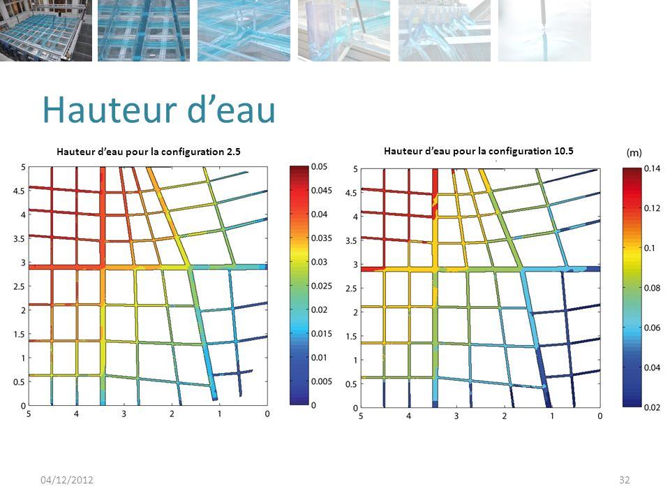 Hauteur d'eau Hauteur d'eau pour la configuration 2.5