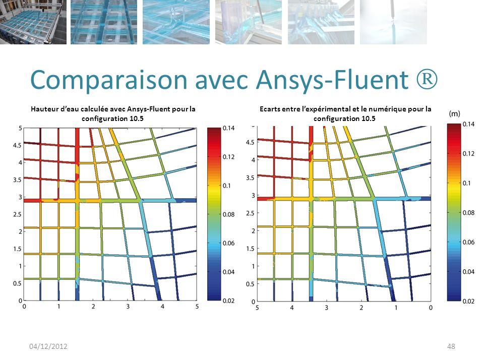 Comparaison avec Ansys-Fluent 