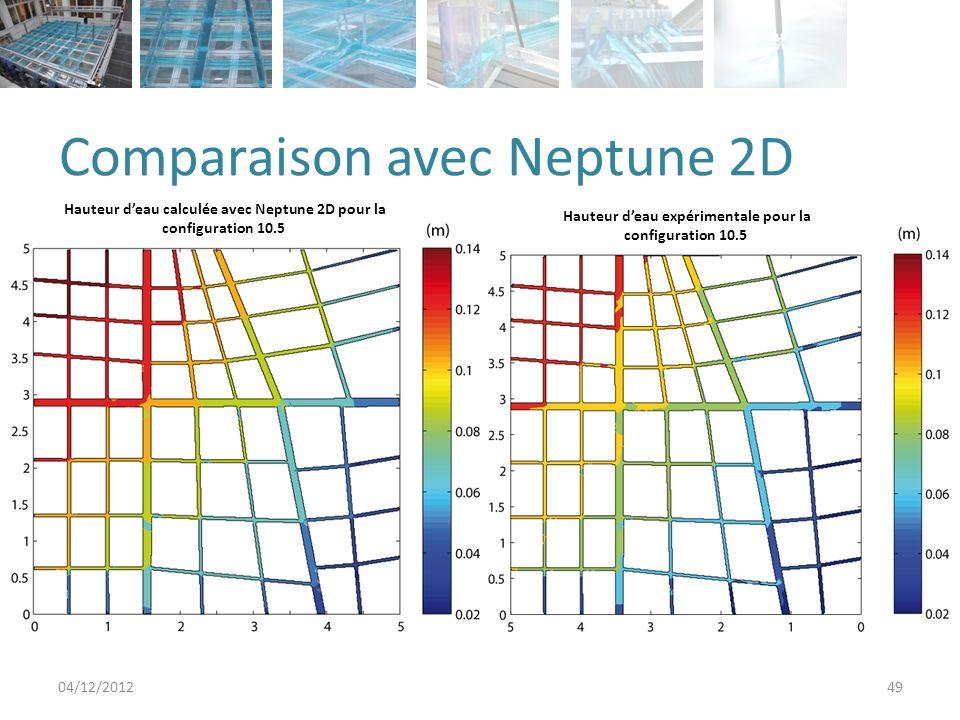 Comparaison avec Neptune 2D