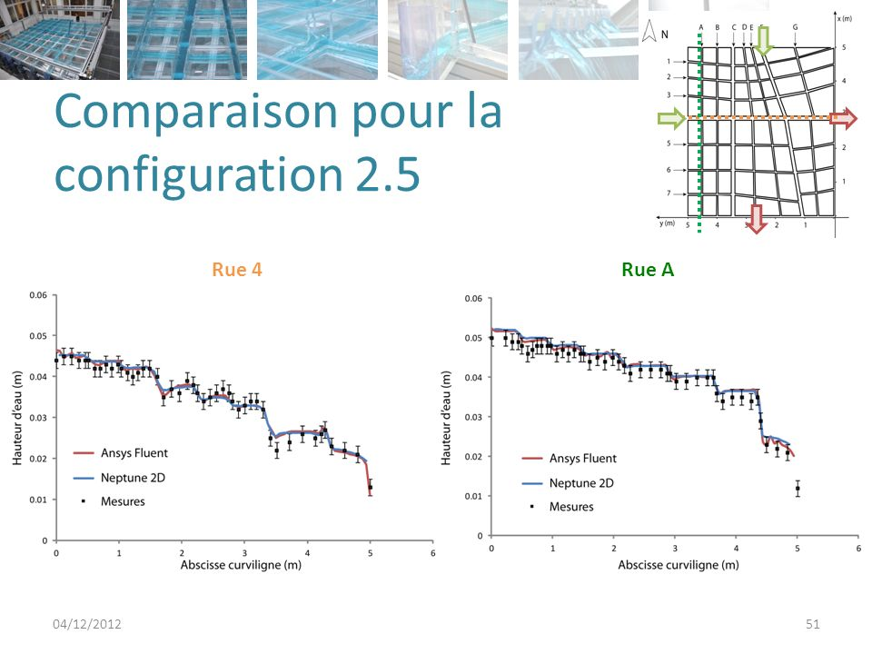 Comparaison pour la configuration 2.5