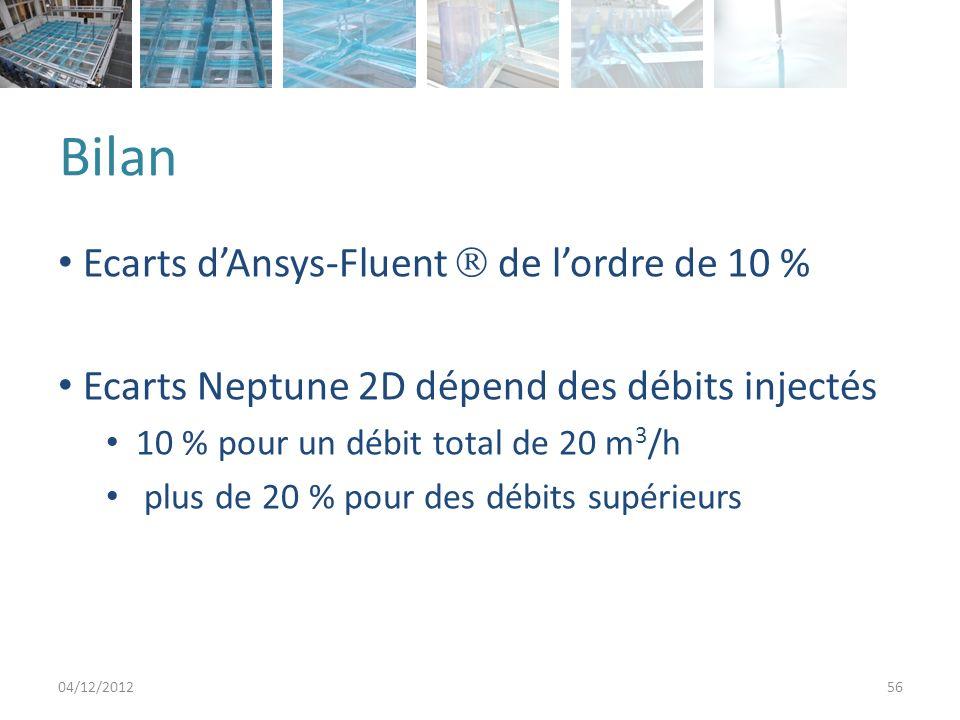 Bilan Ecarts d'Ansys-Fluent  de l'ordre de 10 %