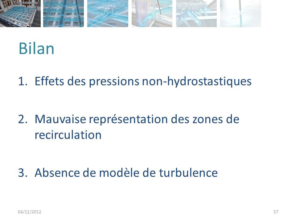 Bilan Effets des pressions non-hydrostastiques