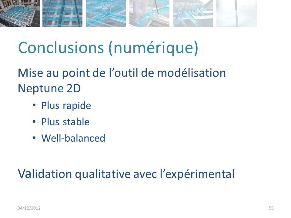 Conclusions (numérique)