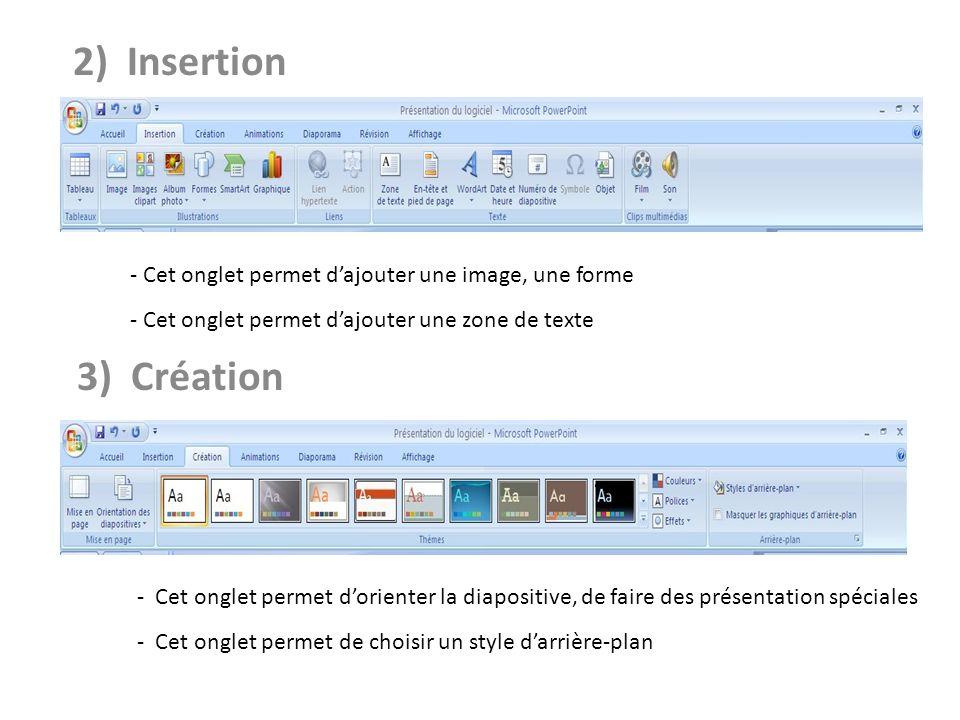 2) Insertion - Cet onglet permet d'ajouter une image, une forme. - Cet onglet permet d'ajouter une zone de texte.