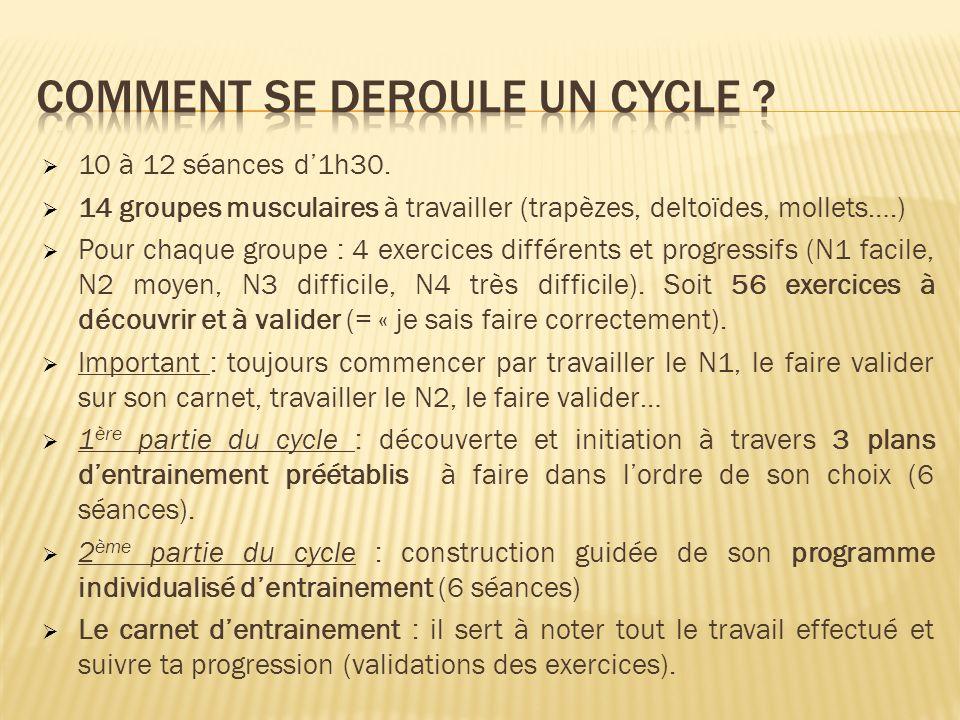 COMMENT SE DEROULE un CYCLE
