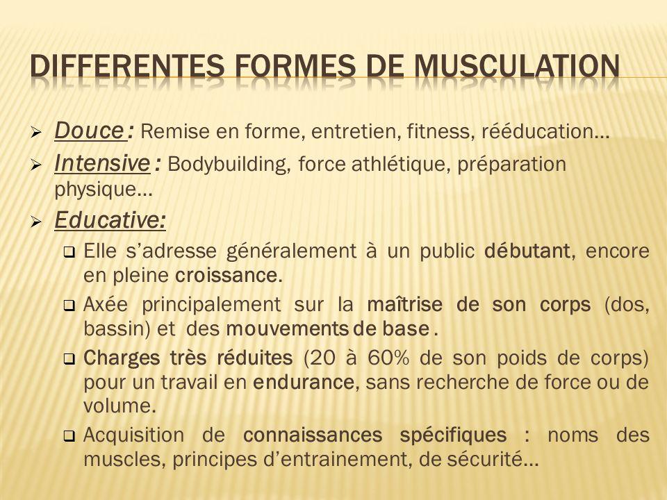 DIFFERENTeS formes DE MUSCULATION