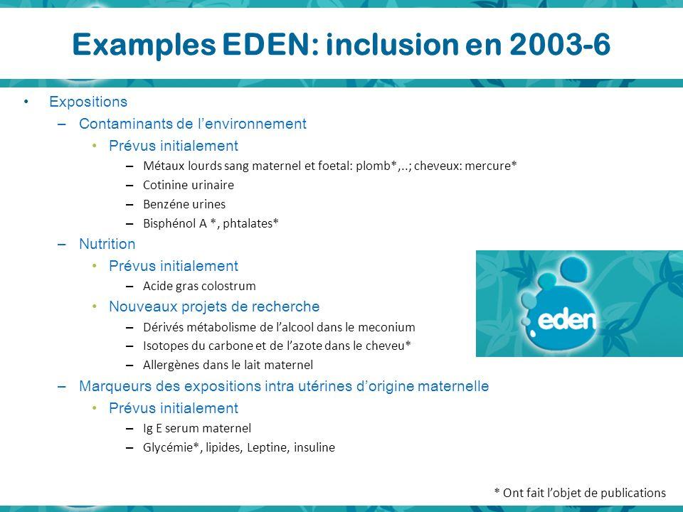 Examples EDEN: inclusion en 2003-6