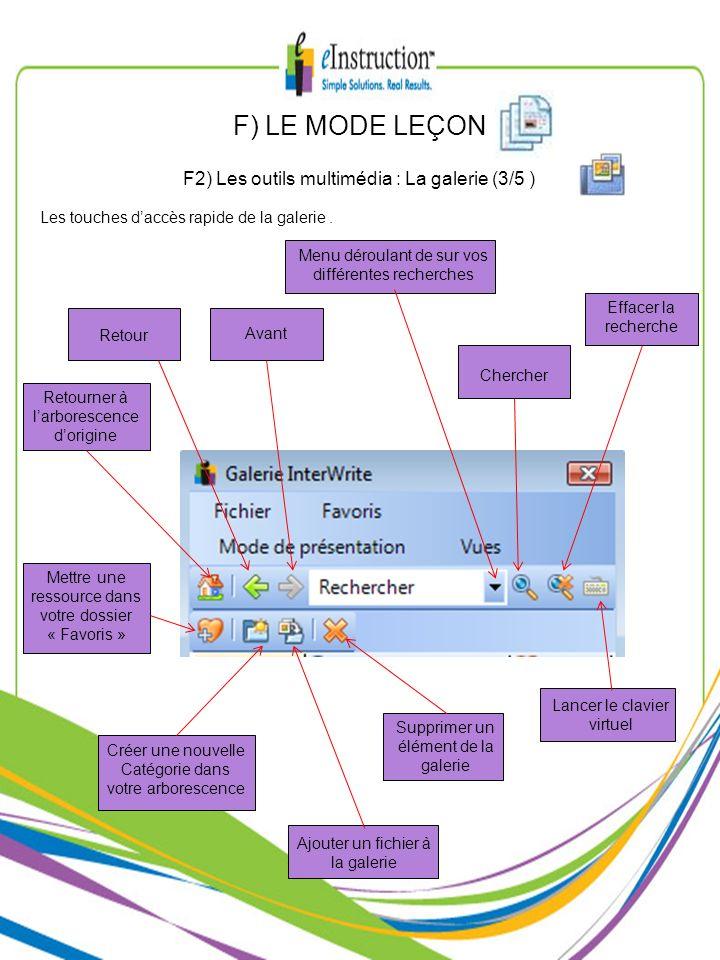 F) LE MODE LEÇON F2) Les outils multimédia : La galerie (3/5 )