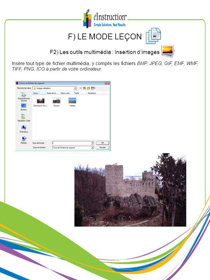 F2) Les outils multimédia : Insertion d'images