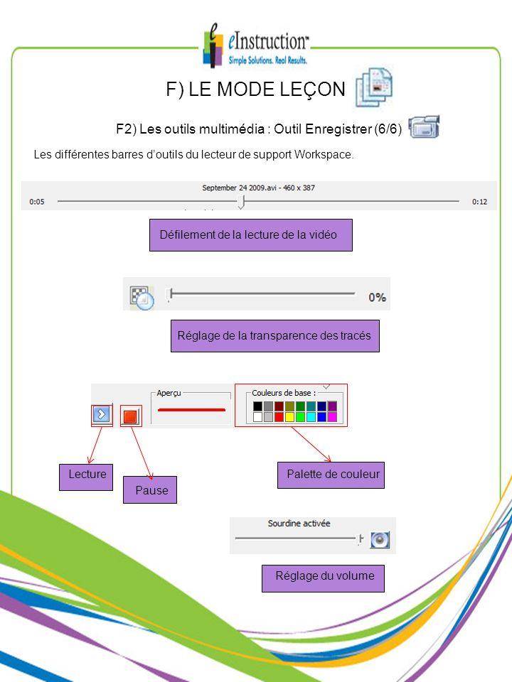 F) LE MODE LEÇON F2) Les outils multimédia : Outil Enregistrer (6/6)