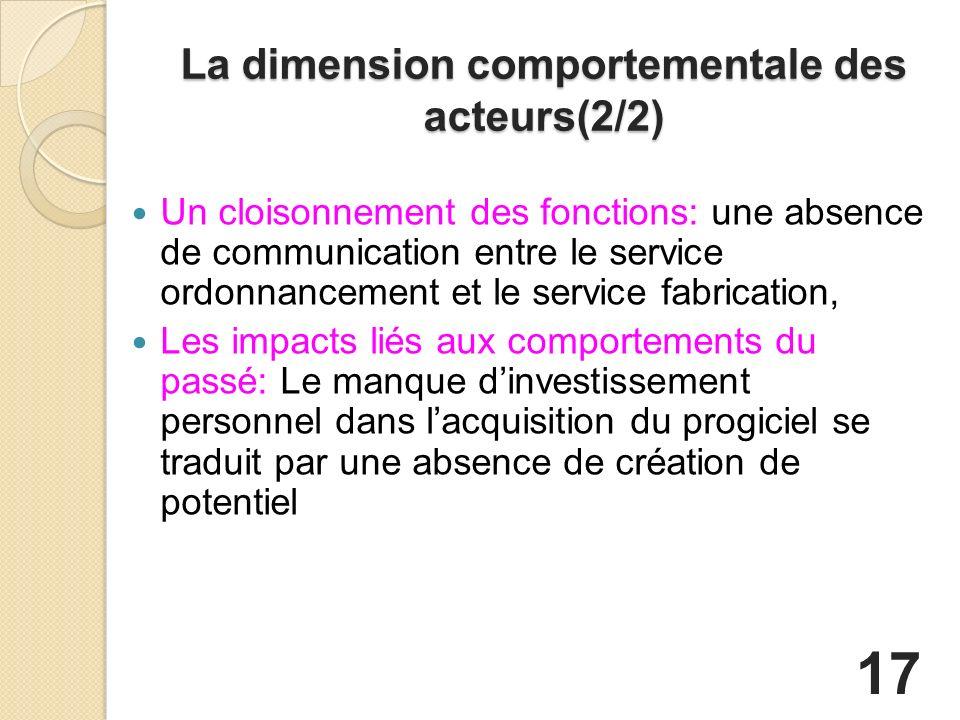 La dimension comportementale des acteurs(2/2)