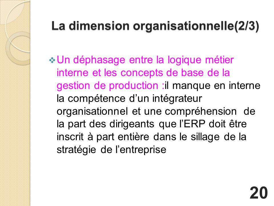 La dimension organisationnelle(2/3)