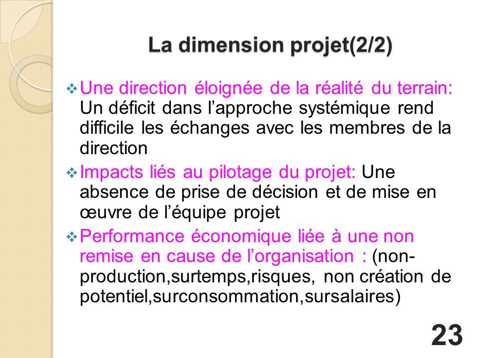 La dimension projet(2/2)