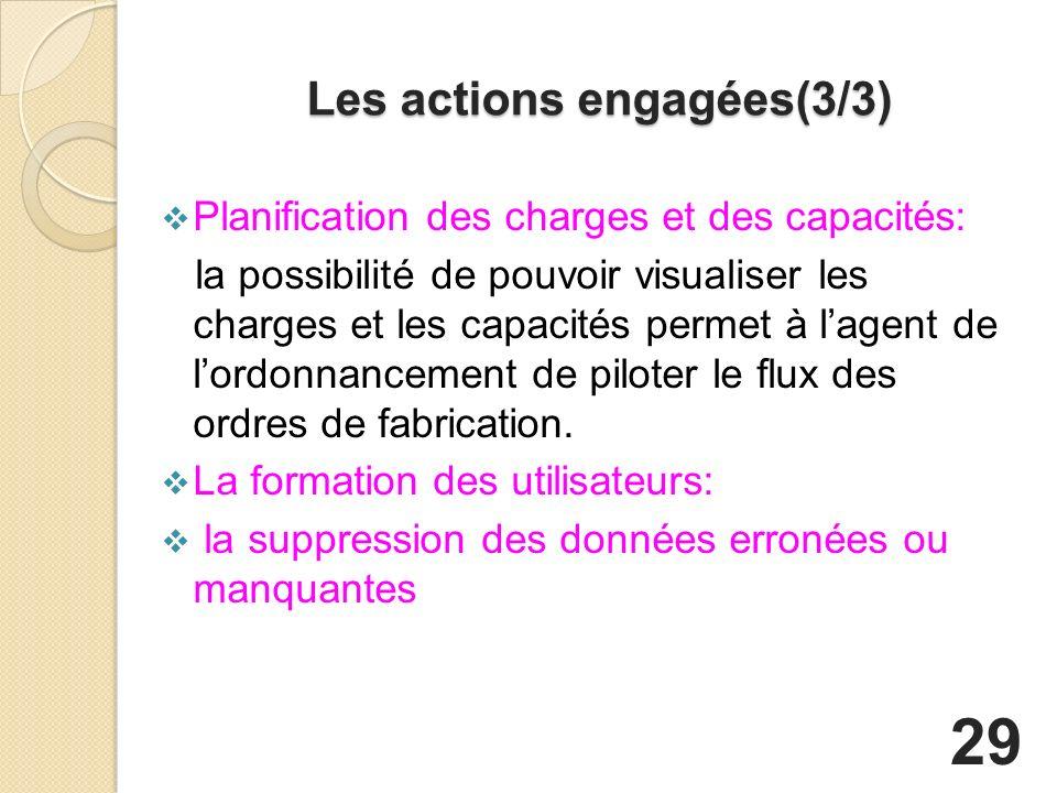 Les actions engagées(3/3)