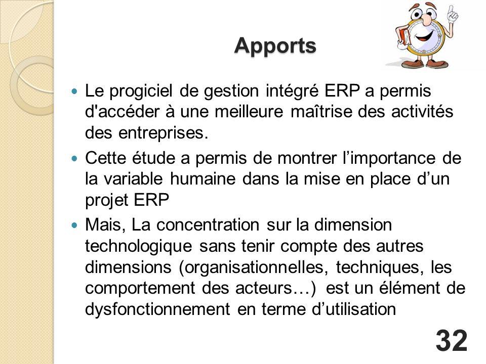 Apports Le progiciel de gestion intégré ERP a permis d accéder à une meilleure maîtrise des activités des entreprises.