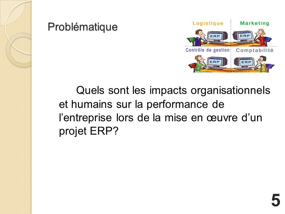 Problématique Quels sont les impacts organisationnels et humains sur la performance de l'entreprise lors de la mise en œuvre d'un projet ERP