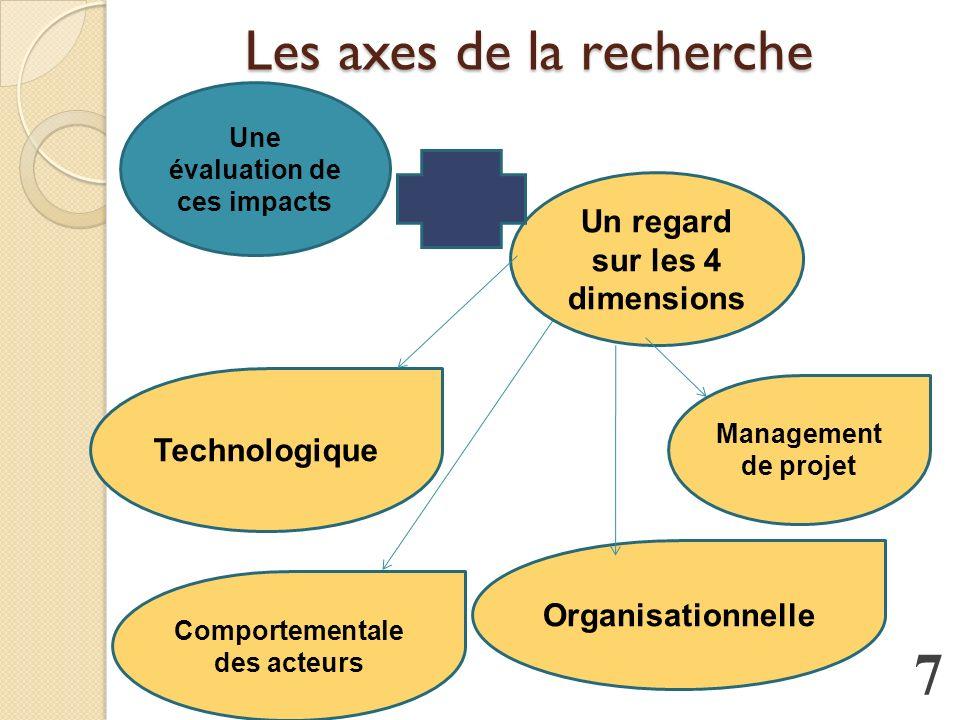 Les axes de la recherche