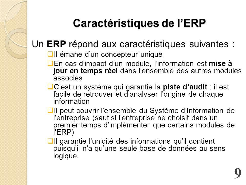 Caractéristiques de l'ERP
