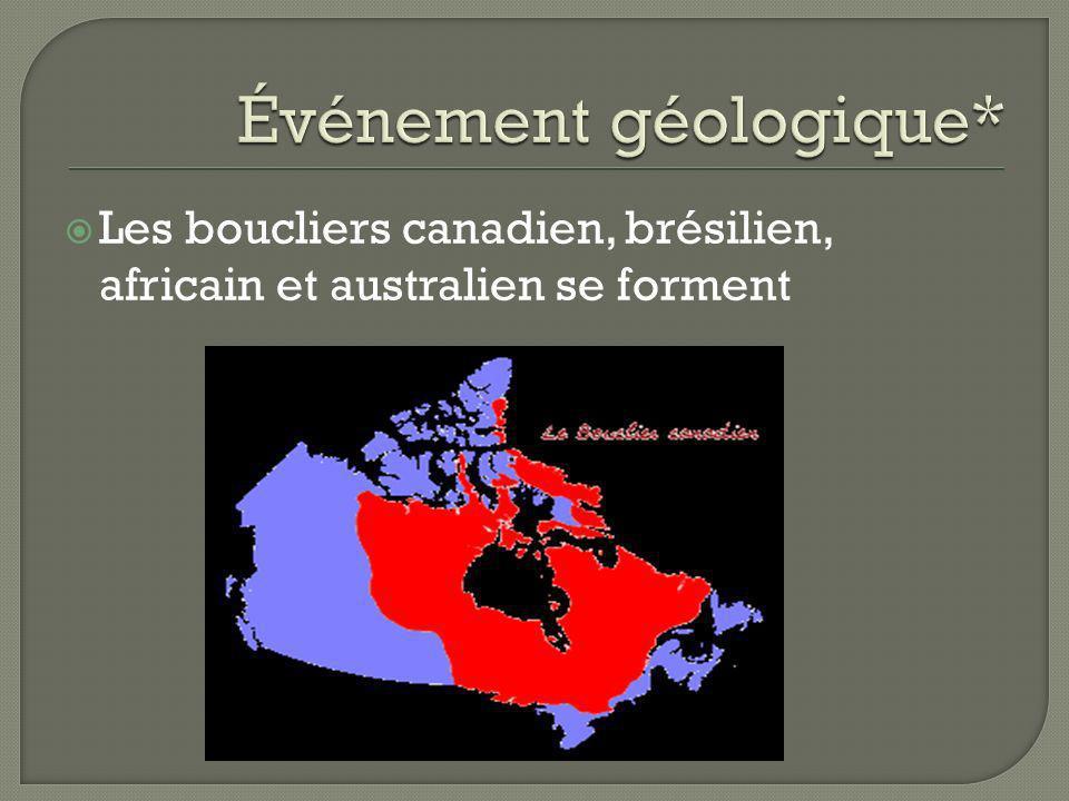 Événement géologique*