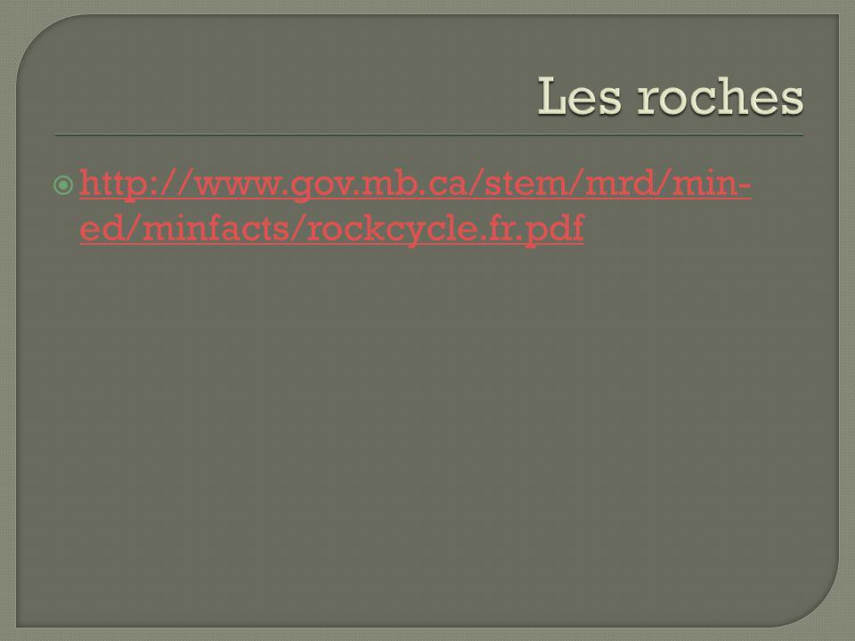 Les roches http://www.gov.mb.ca/stem/mrd/min-ed/minfacts/rockcycle.fr.pdf