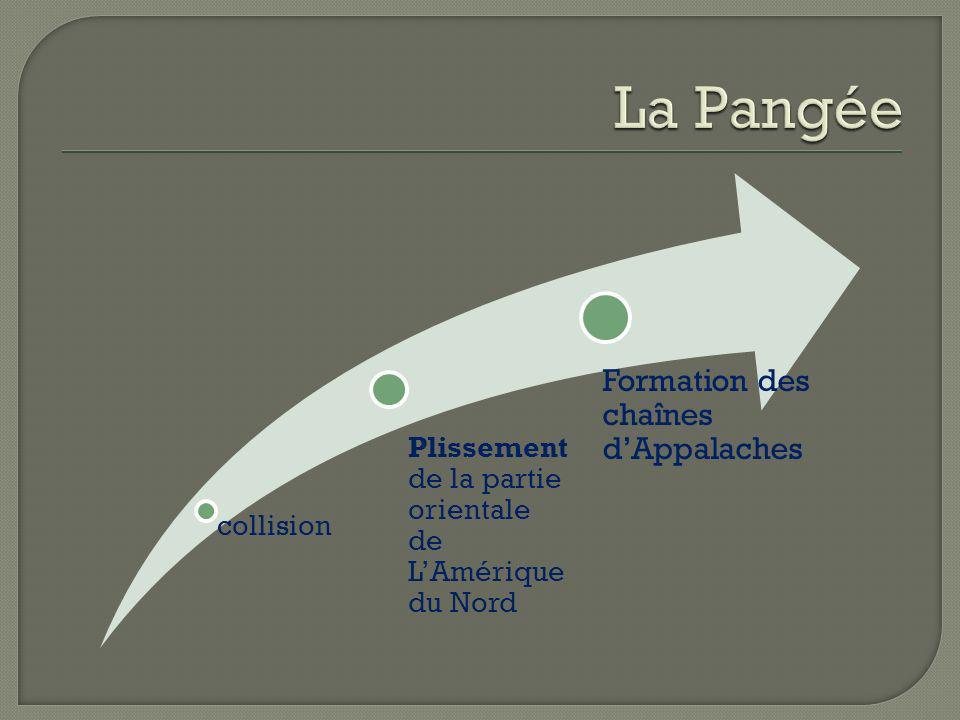 La Pangée Formation des chaînes d'Appalaches