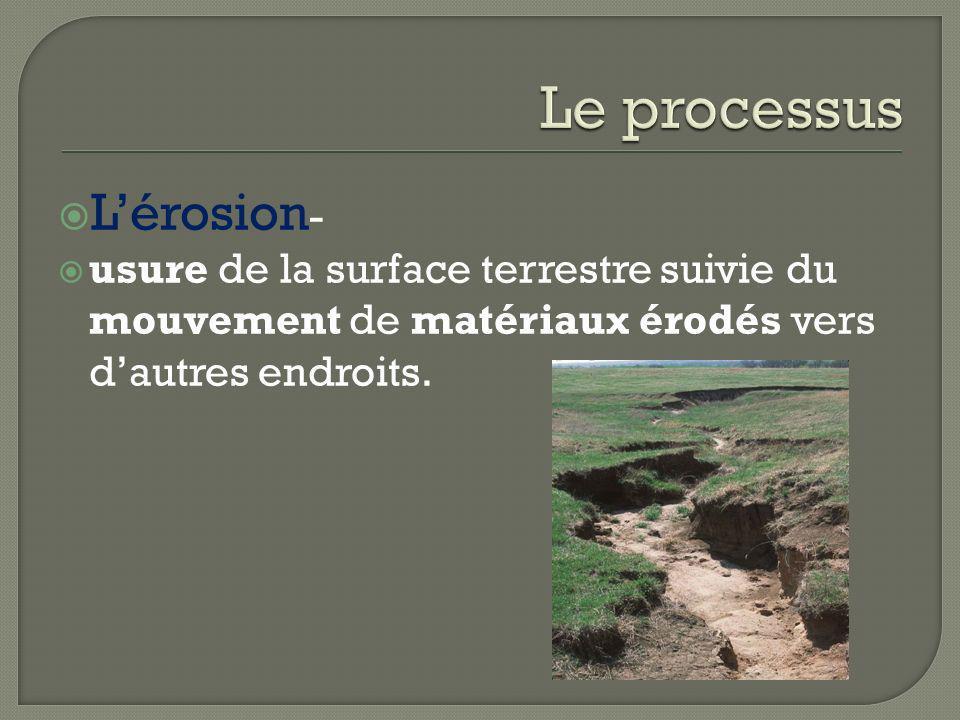 Le processus L'érosion-