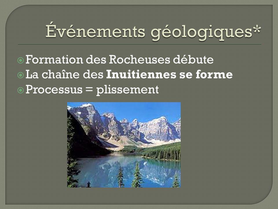 Événements géologiques*