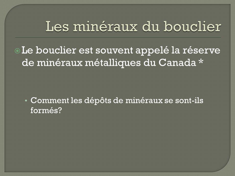 Les minéraux du bouclier