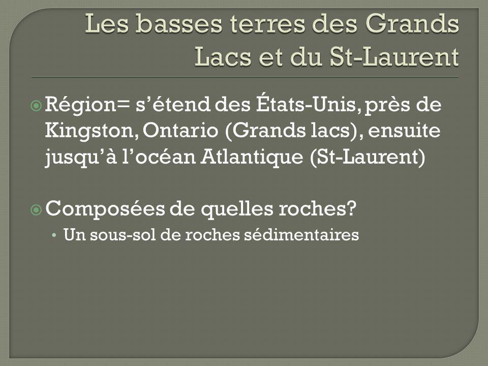 Les basses terres des Grands Lacs et du St-Laurent