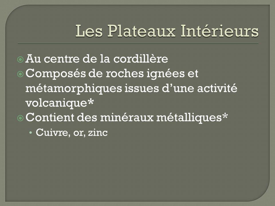 Les Plateaux Intérieurs