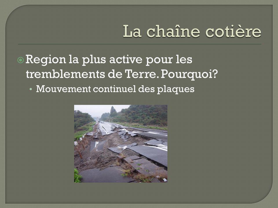 La chaîne cotière Region la plus active pour les tremblements de Terre.