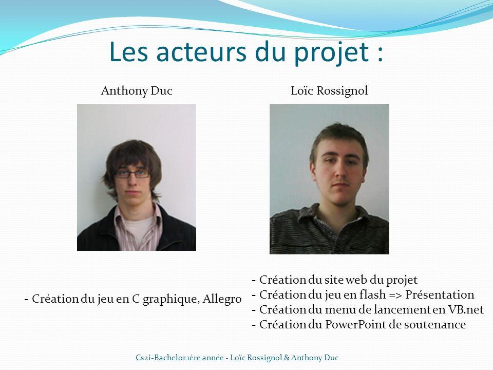 Cs2i-Bachelor 1ère année - Loïc Rossignol & Anthony Duc
