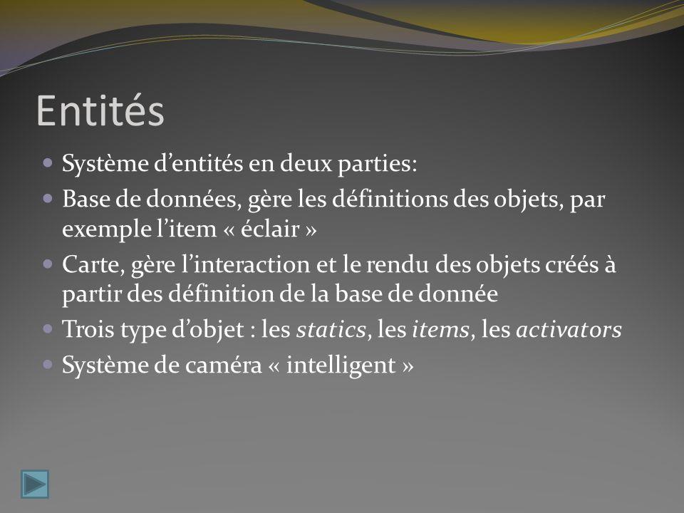 Entités Système d'entités en deux parties: