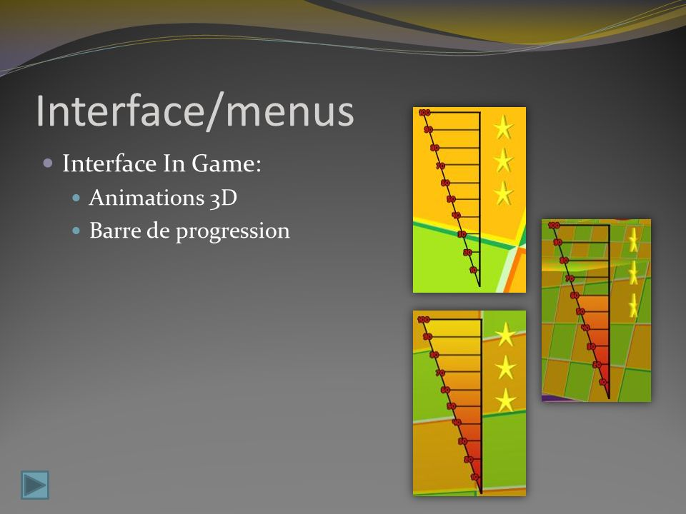 Interface/menus Interface In Game: Animations 3D Barre de progression