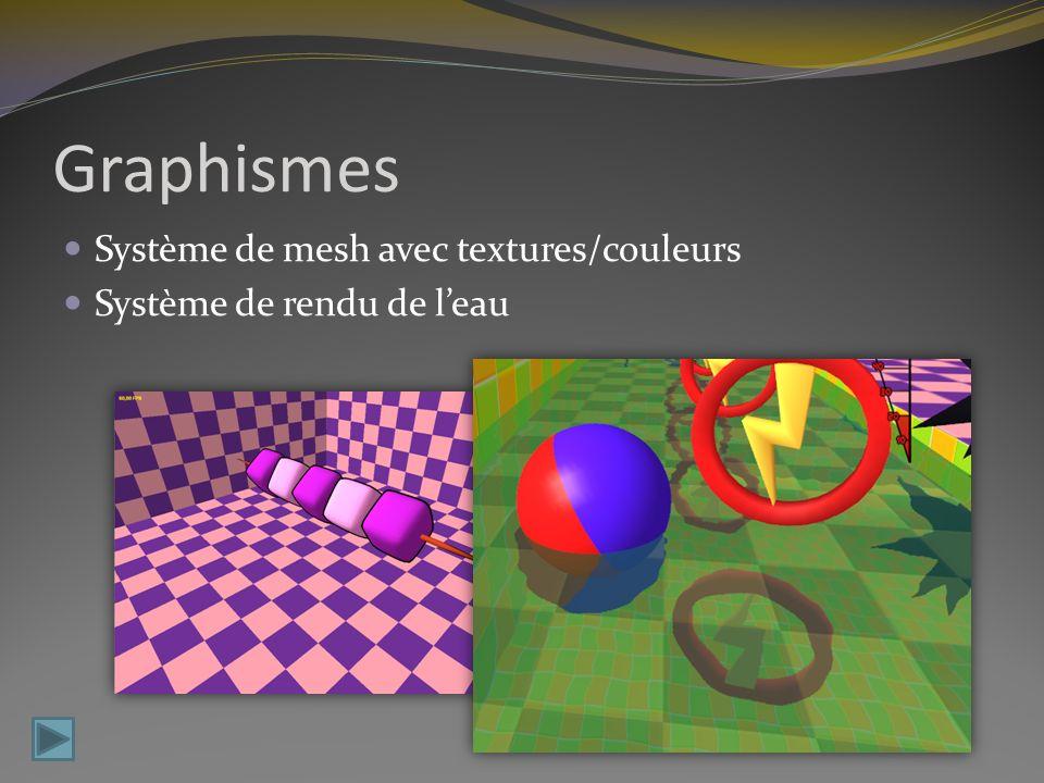 Graphismes Système de mesh avec textures/couleurs