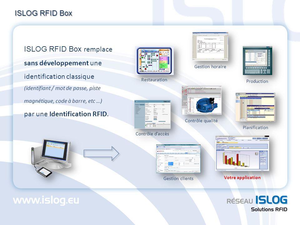 par une Identification RFID.