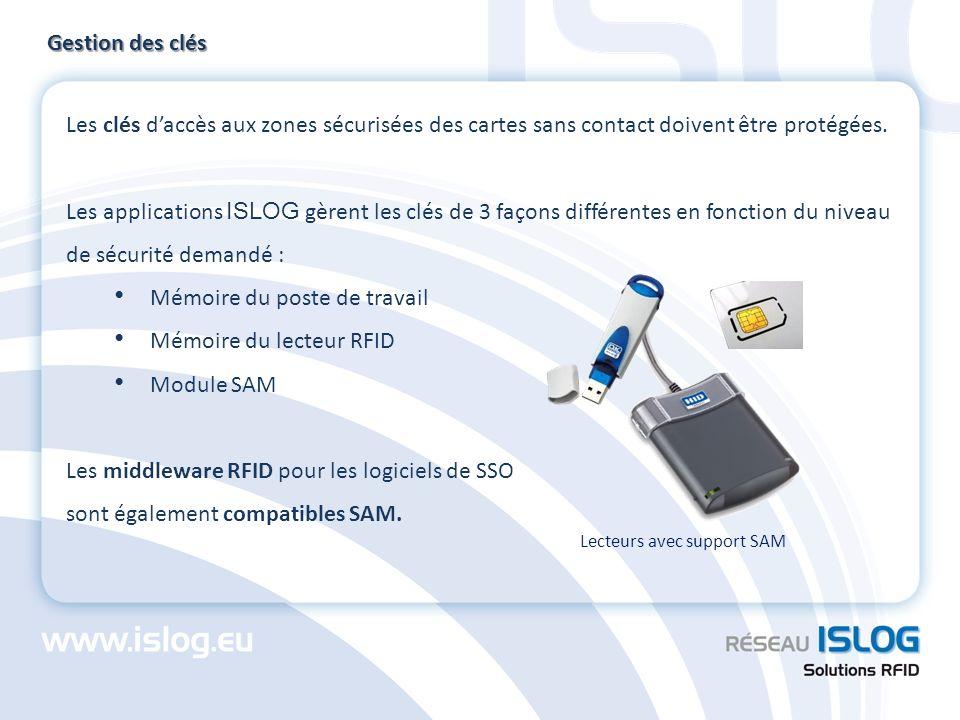 Mémoire du poste de travail Mémoire du lecteur RFID Module SAM