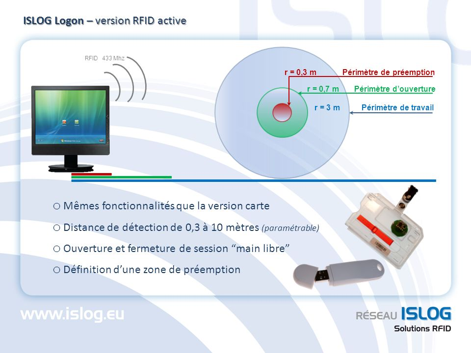 ISLOG Logon – version RFID active