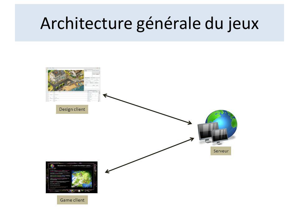 Architecture générale du jeux
