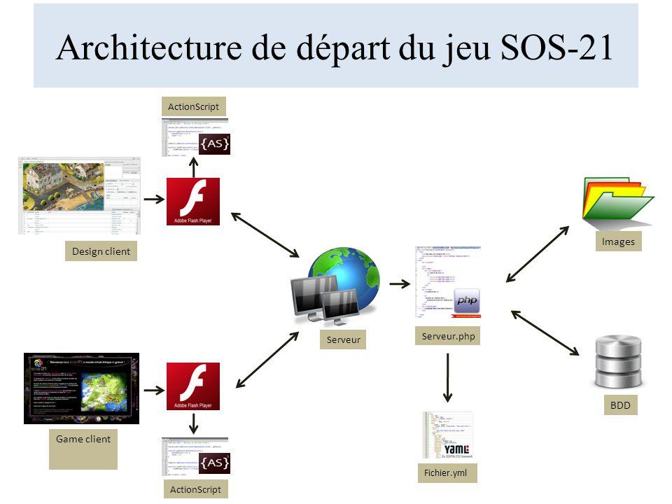 Universit de technologie de troyes utt ppt t l charger for Architecture client serveur