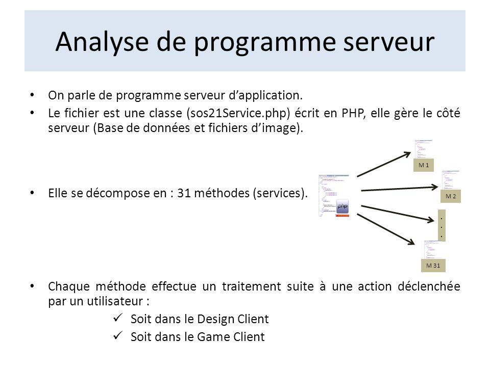 Analyse de programme serveur