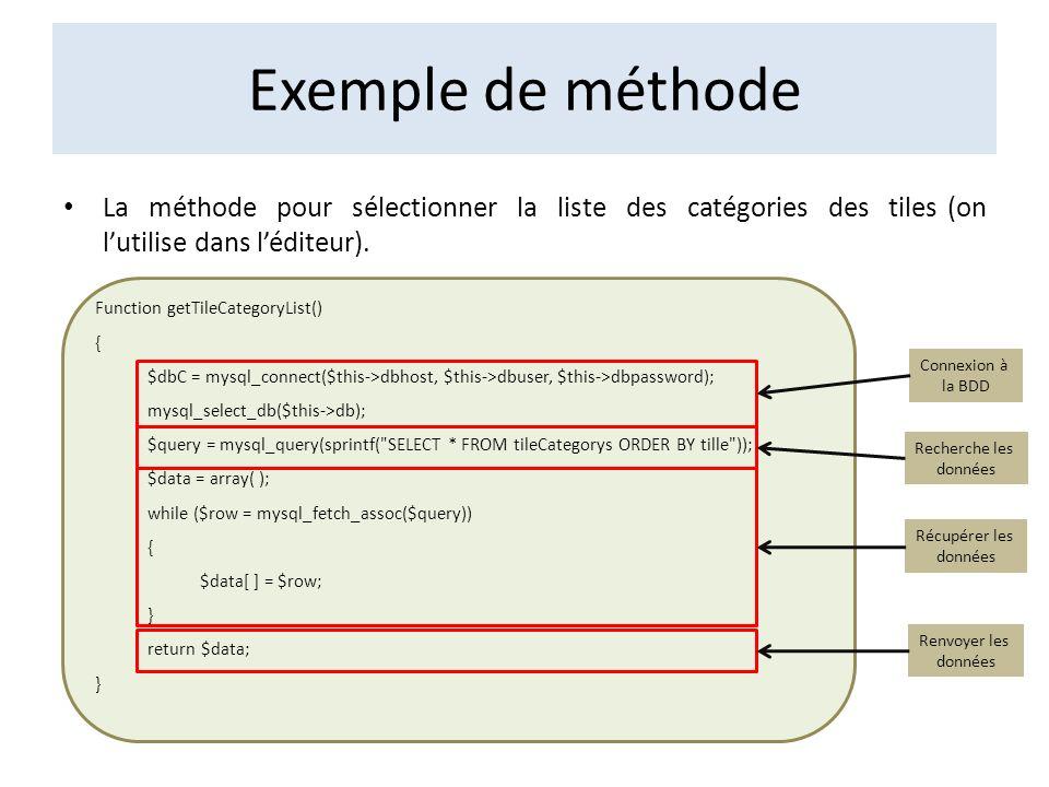 Exemple de méthode La méthode pour sélectionner la liste des catégories des tiles (on l'utilise dans l'éditeur).