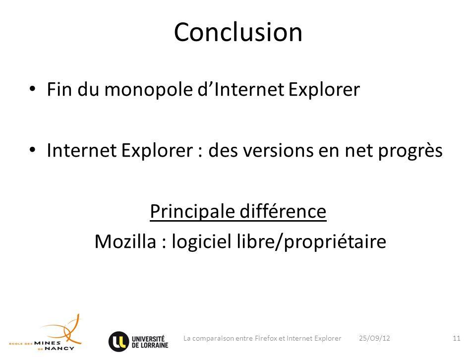 Conclusion Fin du monopole d'Internet Explorer